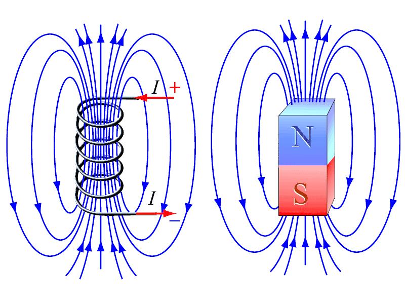 Заряд электрета совпадающий со знаком поляризующего электрода